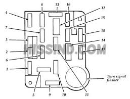 1995 to 2003 ford f150 fuse box diagram id location (1995 95 1996 96 2004 ford fuse box diagram at 2003 Ford Fuse Box Diagram