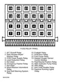 03 jetta fuse diagram 843f4eb concept exquisite need box for 1998 17 03 vw jetta 1.8t fuse box diagram 03 jetta fuse diagram 843f4eb concept exquisite need box for 1998 17