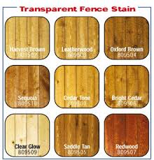 Austin Quality Fence Staining Stain Color Chart