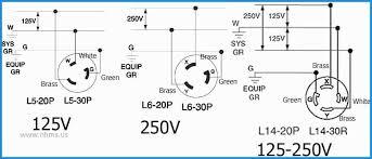 wiring 120v plug lock wiring diagram world wiring 120v plug lock wiring diagram datasource 120v 30 amp twist lock plug wiring diagram wiring