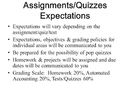 essay writing an example evaluate