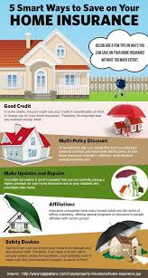 need home insurance home insurance policy to cover your precious house its contents get instant house insurance quotes and choose the best