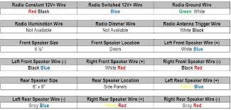 buick roadmaster radio wiring diagram electrical schematics diagram Ford Radio Wiring Diagram at 91 Ford Tempo Radio Wiring Harness