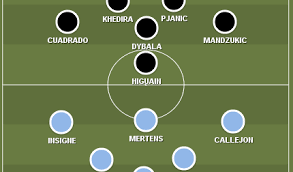 Soccer Lineups Football Data Api Soccer Lineups John Foot Medium