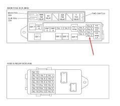 2000 subaru impreza wiring diagram images wiring diagram on wiring subaru impreza fuse box home diagrams 2000