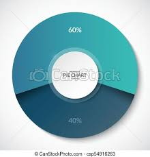 60 Pie Chart Pie Chart Share Of 60 And 40 Percent Can Be Used For Business Infographics