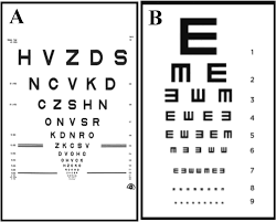 Etdrs Chart How To Use Comparison Of E Chart And Etdrs Chart Nidek Chart Projector