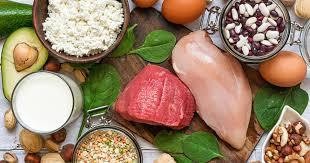 كيتو دايت .. جدول نظام غذائي لأسبوع كامل (المسموح والممنوع) - تريندات