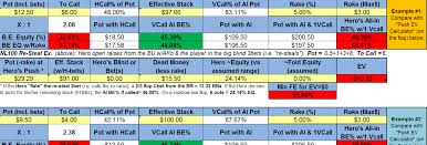 Texas Holdem Strategy Chart Big Stack Strategy Betting Equity And Ev Analyses For Texas Holdem