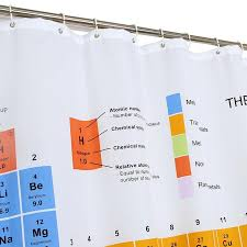 2018 Polyester Periodic Table Of Elements Creative Bath Scenery ...