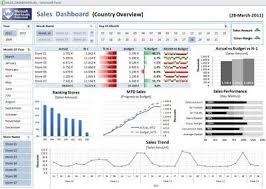 Excel 2010 Templates Free Excel 2010 Dashboard Templates Excel Dashboard