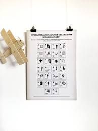 It is used to spell out words when speaking to someone not able to see the speaker, or when the audio channel is not clear. Icao Spelling Alphabet Digital A3 Print Nato Phonetic Alphabet Aviation Telecommunication Codeword System Amazon Co Uk Handmade