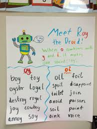 Oi Oy Anchor Chart Oi And Oy Anchor Chart Teaching Phonics Teaching Vowels