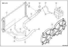 nissan altima 2007 2012 service manual radiator on vehicle Wiring Diagram 2005 Nissan Altima A C Pressure Wiring Diagram 2005 Nissan Altima A C Pressure #65 2005 Nissan Altima Engine Problems