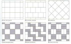 Carpet Tile Installation Patterns Best 22401 mvmascom For the