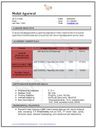 Sample Resume For Ece Engineering Students Best of Over 24 CV And Resume Samples With Free Download Electronics