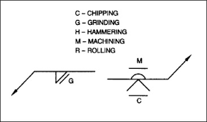 welding circuit diagrams welding wiring diagram, schematic Cooper Wiring Diagrams Welder 220 plug wiring diagram together with hobart wiring diagram moreover ultrasonic transducer circuit wiring further cooper Lincoln Welders SA-200 Wiring