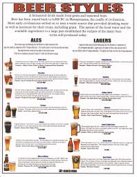 Hops Types Chart Beer Chart Styles Ale Style Guide Your Guide To The