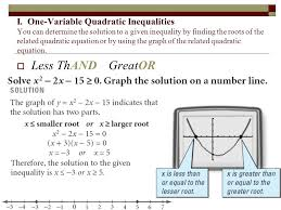 solve and graph a quadratic inequality 2 i