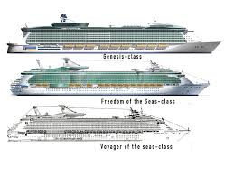 Royal Caribbean Cruise Ship Size Chart Royal Caribbean Ships Size Chart Royal Caribbean Ship