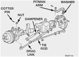 2000 jeep wrangler parts diagram admirably i have a 2000 jeep 2000 jeep wrangler parts diagram fresh fuse box 1996 jeep cherokee sport fuse wiring diagram site