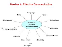 communication v s effective communication barriers of effactive communication