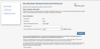 Introduction To Wyndham Rewards Loyalty Program