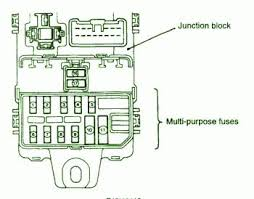 from mitsubishi fuse box wires from auto wiring diagram database 2014 mitsubishi lancer fuse box diagram 2014 auto wiring diagram on from mitsubishi fuse box wires