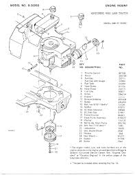 murray riding mower wiring diagram solidfonts mtd riding lawn mower wiring diagram nilza net