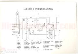 roketa 90cc atv wiring diagram chinese atv wiring diagrams Chinese 110Cc ATV Wiring Diagram at Hensim Atv Wiring Diagram
