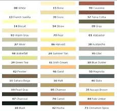 Polyblend Grout Colors Cooksscountry Com