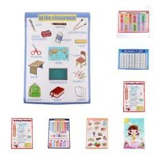 Chart Paper For Kindergarten Details About Kindergarten Kids Early Learning Educational Posters Wall Chart For Preschoolers