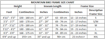 Height And Inseam Chart How To Choose The Right Bike Size Bike Chaser News
