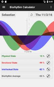 Biorhythm Calculator 1 4 8 Release Version Apk Download