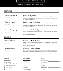 Bistrun Best Resume Formats Format Template For Great Free