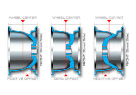 Supreme Suspensions Tire Sizing Guide Supreme Suspensions