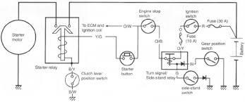 2003 suzuki sv650 starter ignition interlock system wiring Horn Wiring Harness Location Sv650 suzuki sv650 starter ignition interlock system wiring Engine Wiring Harness