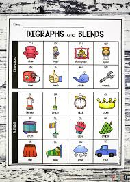 Consonant Blends Chart Digraph And Blend Chart Playdough To Plato