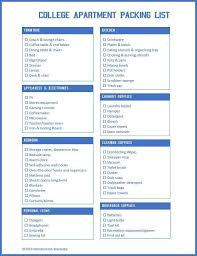 College Packing List App Printable College Apartment Packing List