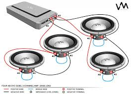 creative subwoofer wiring diagram 2 channel amp to two amps one sub how to wire 2 dual 2 ohm subs to 1 ohm creative subwoofer wiring diagram 2 channel amp to two amps one sub wiring diagram wiring