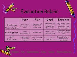 Resultado de imagem para classroom task 7 - correction and evaluation