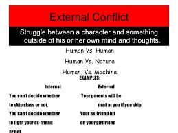 internal conflict essay similar articles
