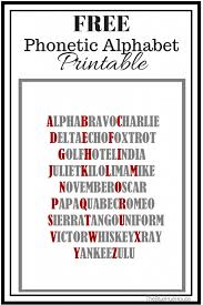 A manual of english phonetics and phonology: Free Printable Phonetic Alphabet Printable Fit For A Boys Room Phonetic Alphabet Boy Room Printables Lettering