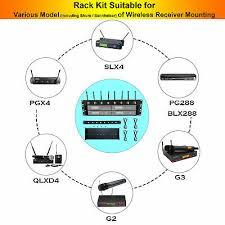 19 Rack Kit 1u For Slx4 Pgx4 G2 G3 Qlxd4 Blx288 Wireless