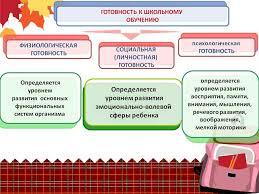 Основные черты молодежи как особой социально демографической  Готовые курсовые работы рефераты по ВКонтакте