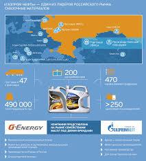 Премия за качество ТЕНДЕНЦИИ № сентябрь Все   Газпром нефть один из лидеров российского рынка смазочных материалов
