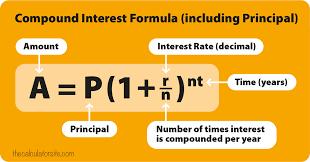 annual compound interest formula