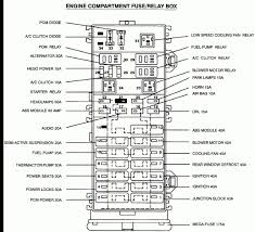98 f150 wiring diagram 1997 ford f150 ignition wiring diagram with 1989 pontiac firebird wiring diagram at F150 Wiring Schematic