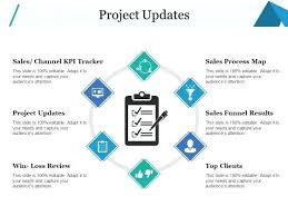 Project Review Template Ppt Project Review Template Post