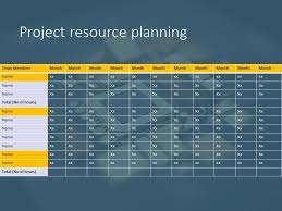 Planning A Presentation Template Project Resource Planning Powerpoint Template Project